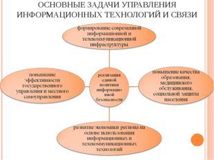 ОСНОВНЫЕ ЗАДАЧИ УПРАВЛЕНИЯ ИНФОРМАЦИОННЫХ ТЕХНОЛОГИЙ И СВЯЗИ