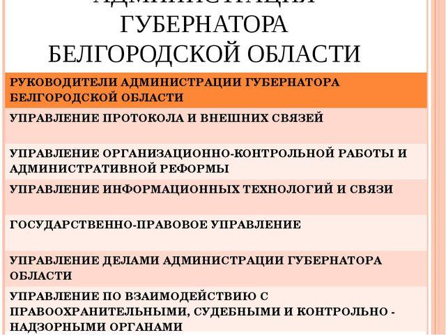 АДМИНИСТРАЦИЯ ГУБЕРНАТОРА БЕЛГОРОДСКОЙ ОБЛАСТИ РУКОВОДИТЕЛИ АДМИНИСТРАЦИИ ГУБ...