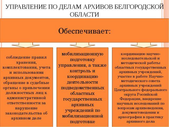 УПРАВЛЕНИЕ ПО ДЕЛАМ АРХИВОВ БЕЛГОРОДСКОЙ ОБЛАСТИ Обеспечивает: соблюдение пра...