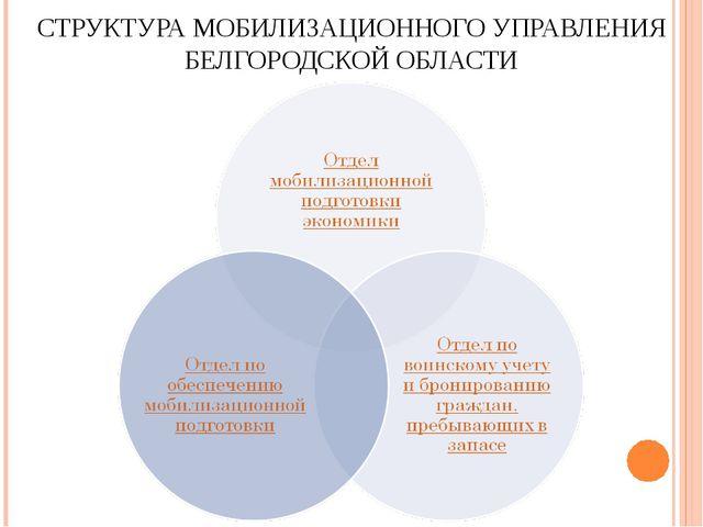 Скачать презентацию на тему водные ресурсы белгородской области