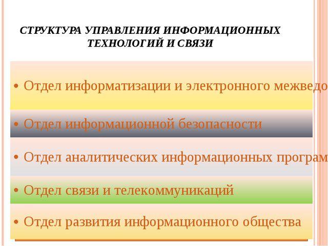 СТРУКТУРА УПРАВЛЕНИЯ ИНФОРМАЦИОННЫХ ТЕХНОЛОГИЙ И СВЯЗИ Отдел информатизации...
