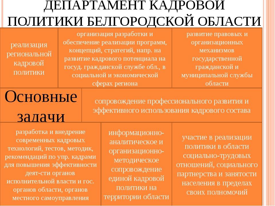 ДЕПАРТАМЕНТ КАДРОВОЙ ПОЛИТИКИ БЕЛГОРОДСКОЙ ОБЛАСТИ реализация региональной ка...