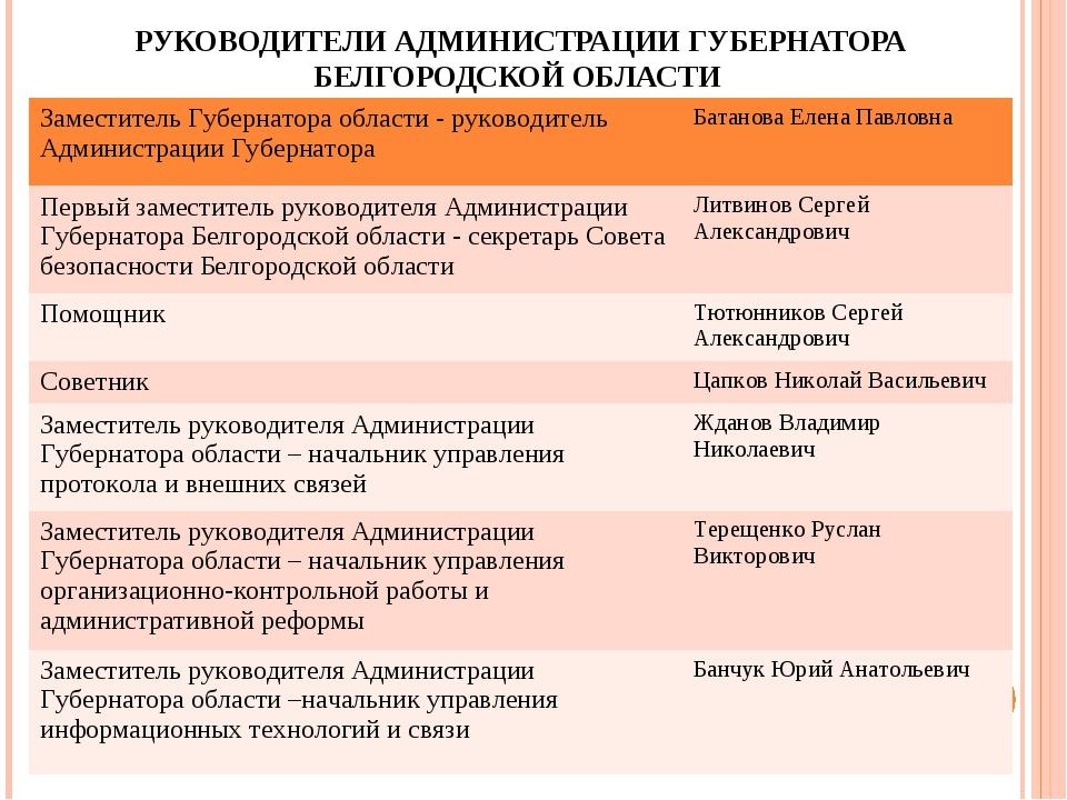 РУКОВОДИТЕЛИ АДМИНИСТРАЦИИ ГУБЕРНАТОРА БЕЛГОРОДСКОЙ ОБЛАСТИ Заместитель Губер...