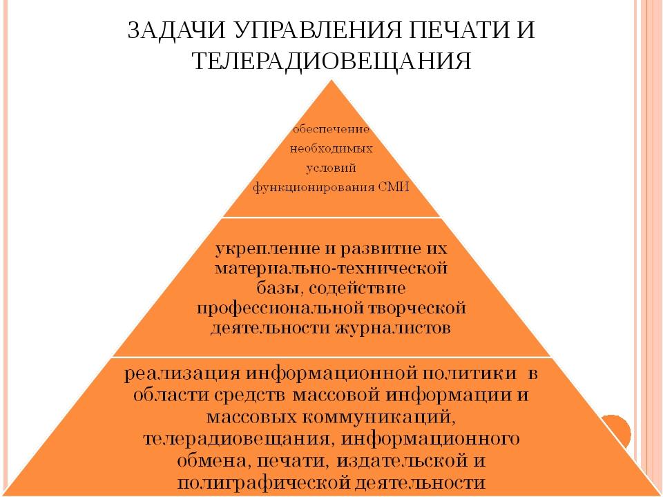 ЗАДАЧИ УПРАВЛЕНИЯ ПЕЧАТИ И ТЕЛЕРАДИОВЕЩАНИЯ