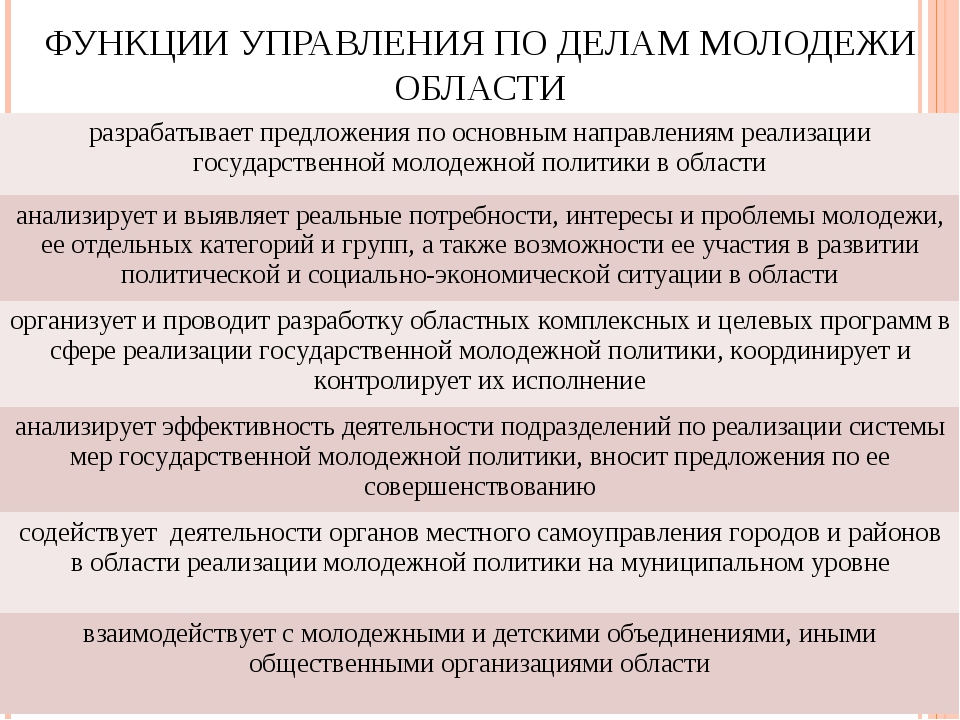 ФУНКЦИИ УПРАВЛЕНИЯ ПО ДЕЛАМ МОЛОДЕЖИ ОБЛАСТИ разрабатывает предложения по осн...