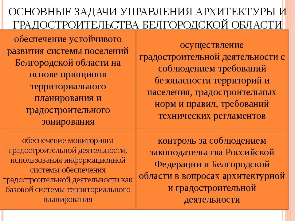 ОСНОВНЫЕ ЗАДАЧИ УПРАВЛЕНИЯ АРХИТЕКТУРЫ И ГРАДОСТРОИТЕЛЬСТВА БЕЛГОРОДСКОЙ ОБЛА...