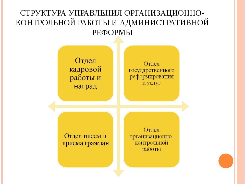 СТРУКТУРА УПРАВЛЕНИЯ ОРГАНИЗАЦИОННО-КОНТРОЛЬНОЙ РАБОТЫ И АДМИНИСТРАТИВНОЙ РЕФ...