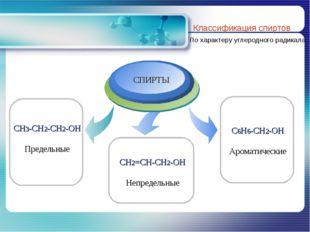 Классификация спиртов По характеру углеродного радикала