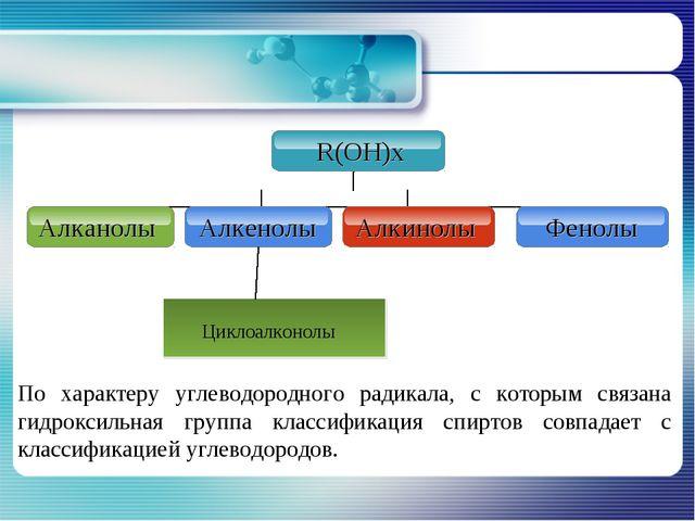 По характеру углеводородного радикала, с которым связана гидроксильная группа...