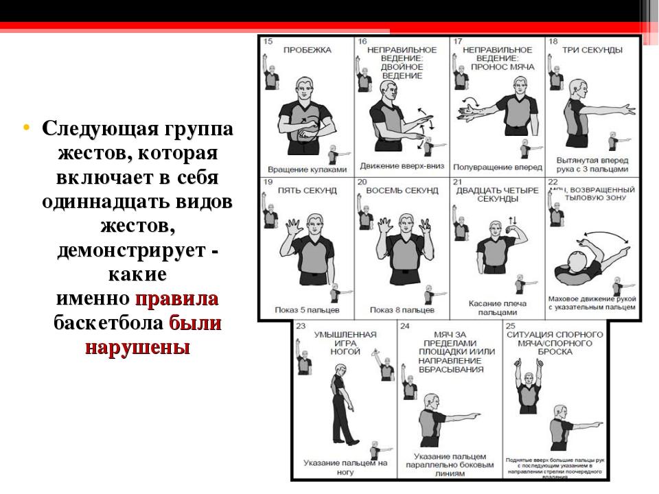Следующая группа жестов, которая включает в себя одиннадцать видов жестов, де...