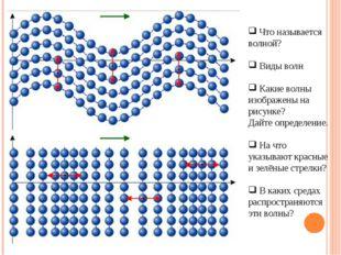 Что называется волной? Виды волн Какие волны изображены на рисунке? Дайте оп