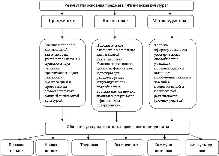 http://web.snauka.ru/wp-content/uploads/2011/05/image2.jpg