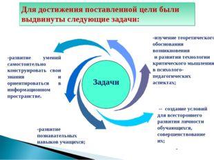 Diagram - -- создание условий для всестороннего развития личности обучающихс