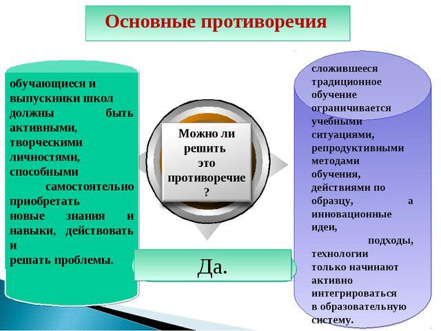 Diagram Основные противоречия