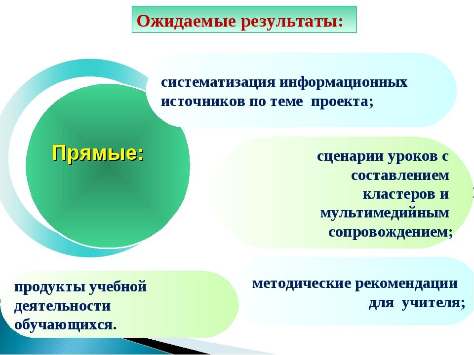 систематизация информационных источников по теме проекта; сценарии уроков с с...