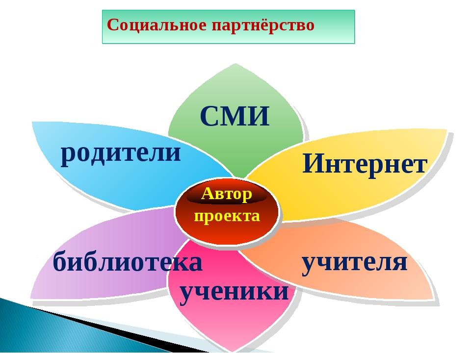 Diagram Социальное партнёрство