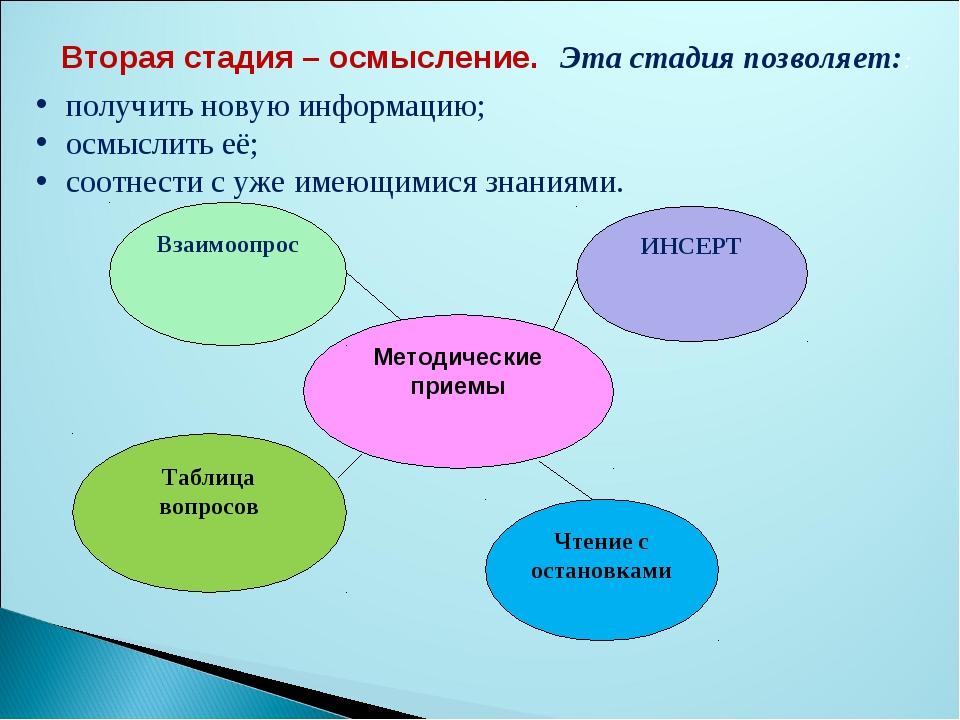 Вторая стадия – осмысление. Эта стадия позволяет:: получить новую информацию;...