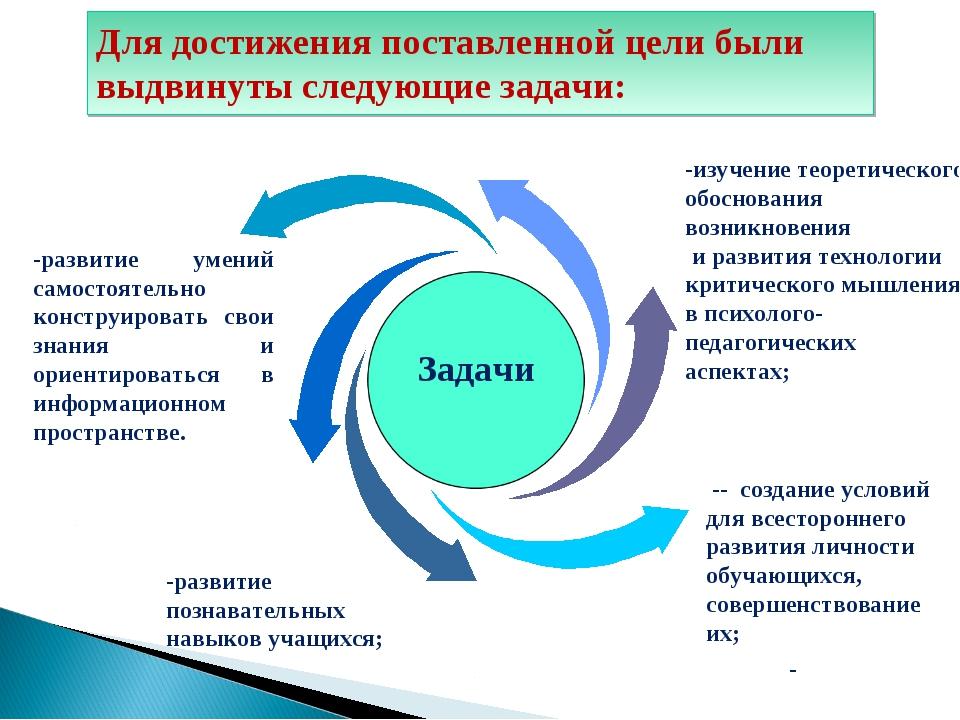 Diagram - -- создание условий для всестороннего развития личности обучающихс...