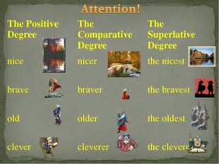The Positive DegreeThe Comparative DegreeThe Superlative Degree nicenicer