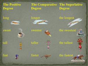 The Positive DegreeThe Comparative DegreeThe Superlative Degree longlonger