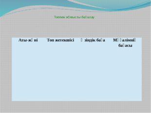 Топпен жұмысты бағалау Аты-жөні Топ жетекшісі Өзіндік баға Мұғалімнің бағасы