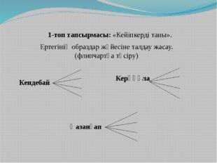 1-топ тапсырмасы: «Кейіпкерді таны». Ертегінің образдар жүйесіне талдау жасау