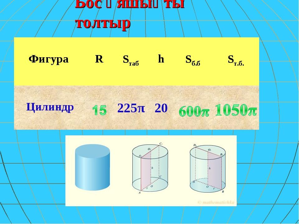 Бос ұяшықты толтыр Фигура  R Sтаб h Sб.б Sт.б. Цилиндр  225π 20