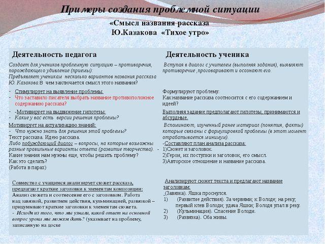Примеры создания проблемной ситуации «Смысл названия рассказа Ю.Казакова «Тих...