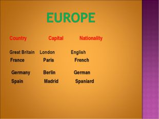 Country	 Capital Nationality Great Britain 	London English 	 France 	 Paris