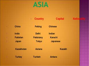 Country	 Capital Nationality China		 Peking	 Chinese				 India		 Delhi 	 Ind