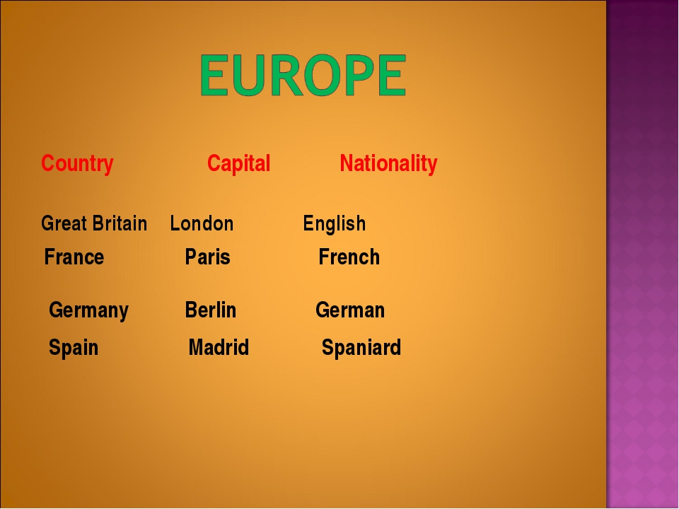 Country	 Capital Nationality Great Britain 	London English 	 France 	 Paris...