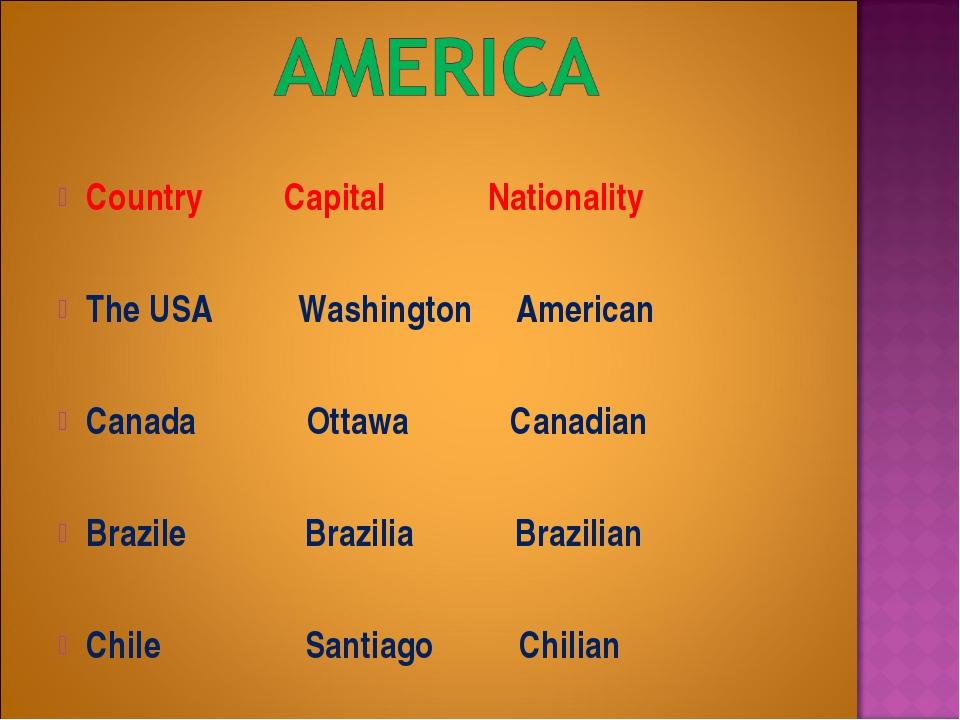 Country Capital Nationality The USA Washington American Canada Ottawa Canadi...