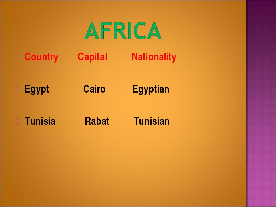 Country Capital Nationality Egypt Cairo Egyptian Tunisia Rabat Tunisian