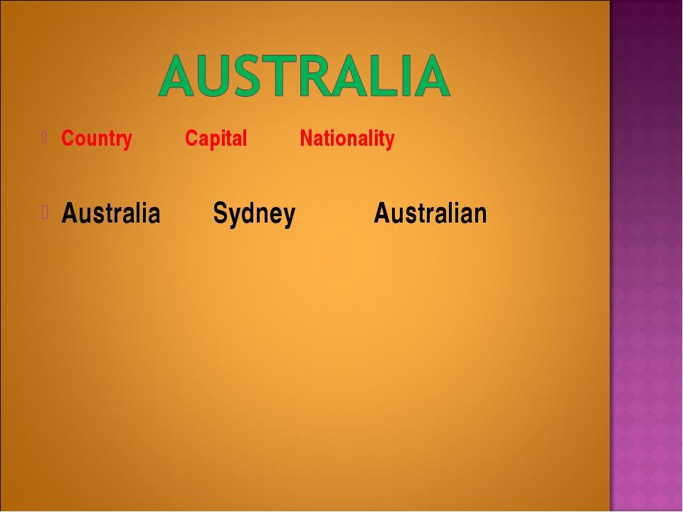 Country Capital Nationality Australia Sydney Australian