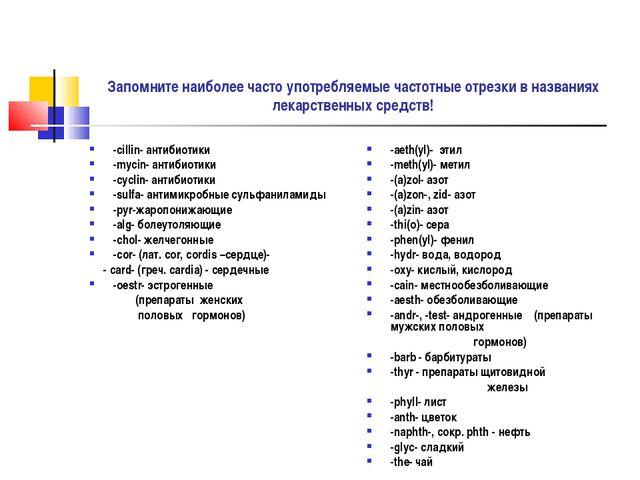 Запомните наиболее часто употребляемые частотные отрезки в названиях лекарств...