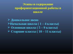 Этапы и содержание профориентационной работы в школе Дошкольное звено Начальн