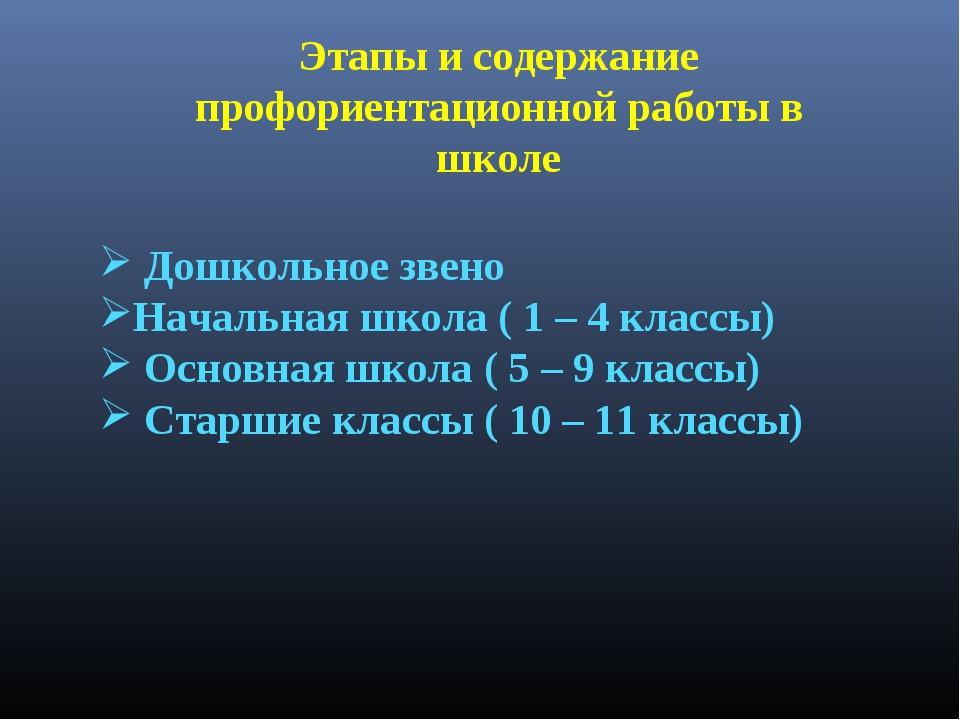 Этапы и содержание профориентационной работы в школе Дошкольное звено Начальн...