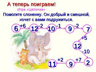 А теперь поиграем! Игра «Цепочка» Помогите слоненку. Он добрый и смешной, хоч