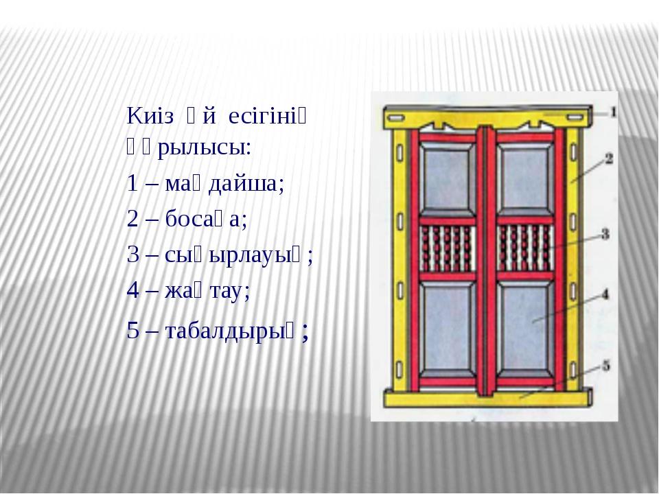 Киіз үй есігінің құрылысы: 1 – маңдайша; 2 – босаға; 3 – сықырлауық; 4 – жақт...