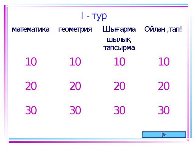 I - тур математикагеометрияШығарма шылық тапсырмаОйлан ,тап! 10101010 2...