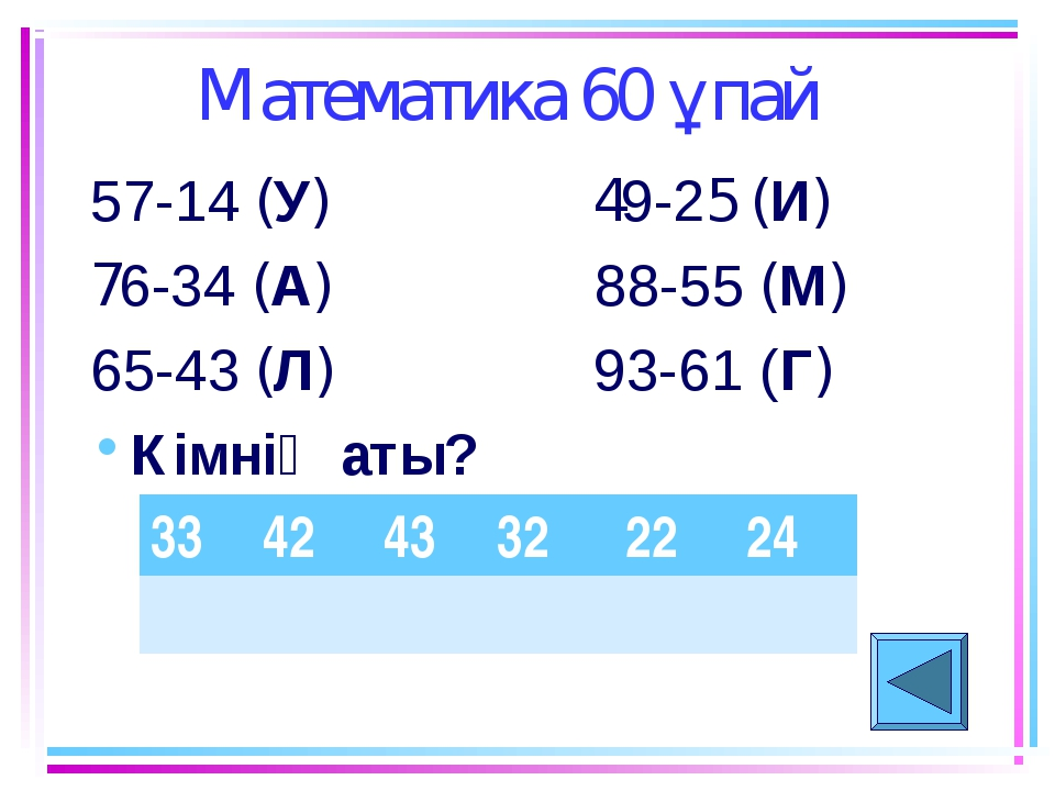 Математика 60 ұпай 57-14 (У) 49-25 (И) 76-34 (А) 88-55 (М) 65-43 (Л) 93-61 (Г...