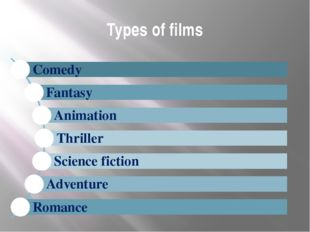 Types of films