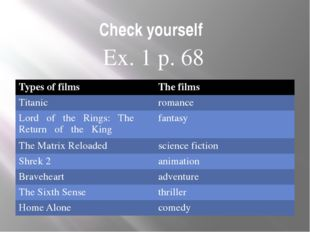 Check yourself Ex. 1 p. 68 Types of films The films Titanic romance Lord of t