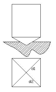 Схема работы твердомера по методу Виккерса
