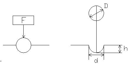 Схема работы твердомера по методу Бринелля