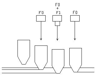 Схема работы твердомера по методу Роквеллу