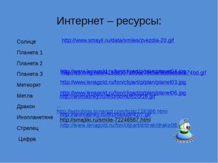 Интернет – ресурсы: Солнце Планета 1 Планета 2 Планета 3 Метеорит Метла Драко