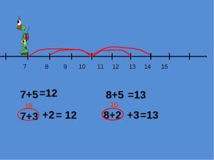 7 8 9 10 11 12 13 14 15 7+5 7+3 10 +2 = 12 =12 8+5 8+2 10 +3 =13 =13