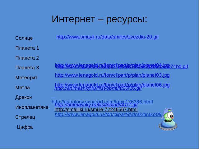 Интернет – ресурсы: Солнце Планета 1 Планета 2 Планета 3 Метеорит Метла Драко...