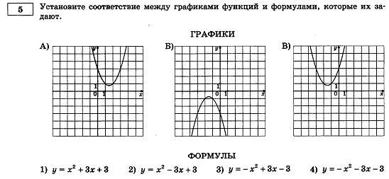 http://gia-2014.ru/gia_2014/matematika/var1/5.jpg